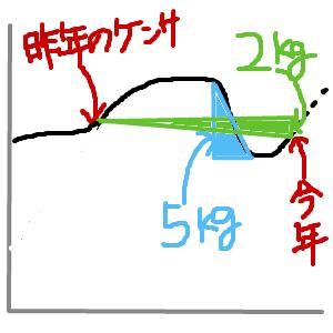 Cocolog_oekaki_2012_06_15_17_45